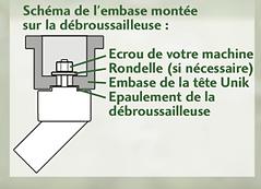 Montage Tête UNIK new pour débroussailleuse thermique