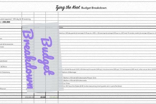 Budget Breakdown £50k