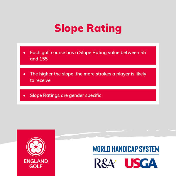 Slope Rating (Social Graphics_Instagram_