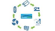 Ocean Safe.jpg