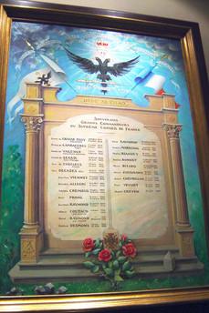 Lista com o nome dos Soberanos Grandes Comendadores do SCdF