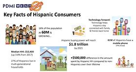 PDMI-West-US-Hispanic-screenshot.png