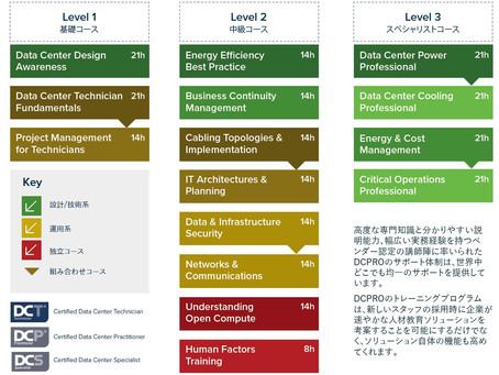 【新コース&料金発表】データセンター専門家育成研修DCPRO