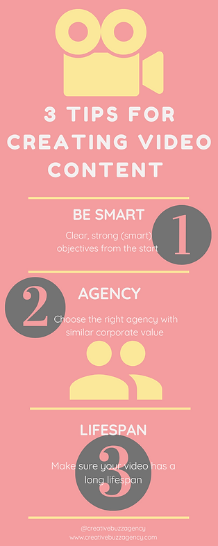 creative buzz infographic 2.png