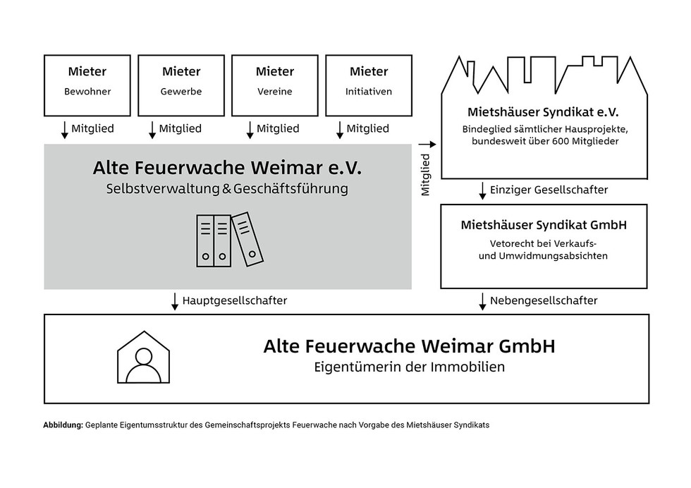 infografik-feuerwache-02-72-WEB.jpg