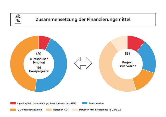 infografik-feuerwache-04-72-WEB.jpg