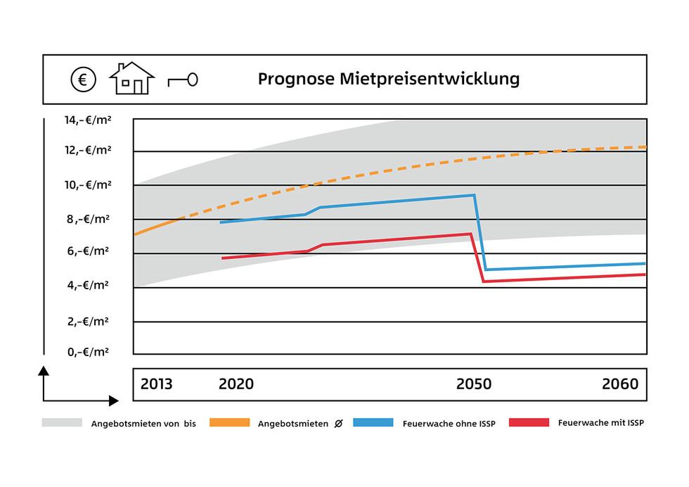 infografik-feuerwache-01-72-WEB.jpg