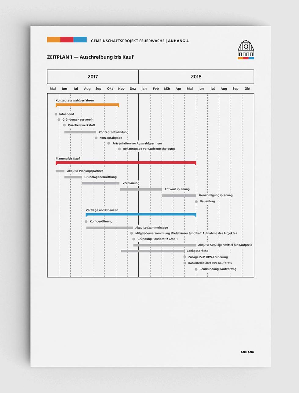seite-05-zeitplan-72-WEB.jpg