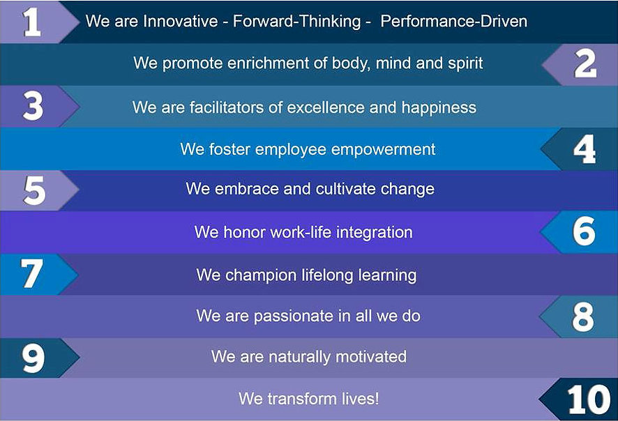 our services, innovative, forward-thinking, performance driven, body, mind, soul, excellence, happiness, employee, empowerment, cultivate, change, work-life, balance, integration, passionate, happiness, motivated, transform lives
