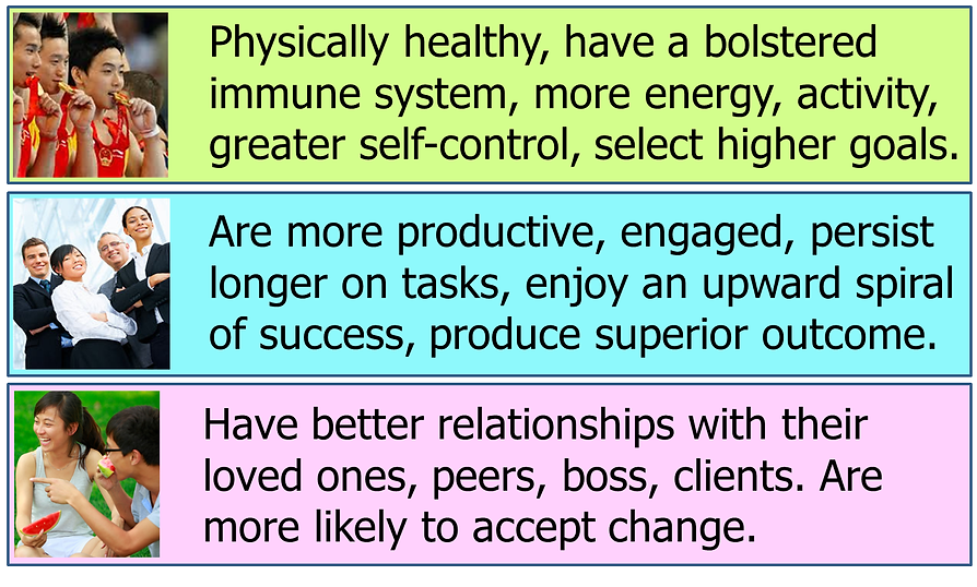 healthy, bolstered immune system, energy, activity, productive, engaged, persist longer, spiral success, superior outcome, better relationships, boss, colleagues, clients, suppliers, accept, change
