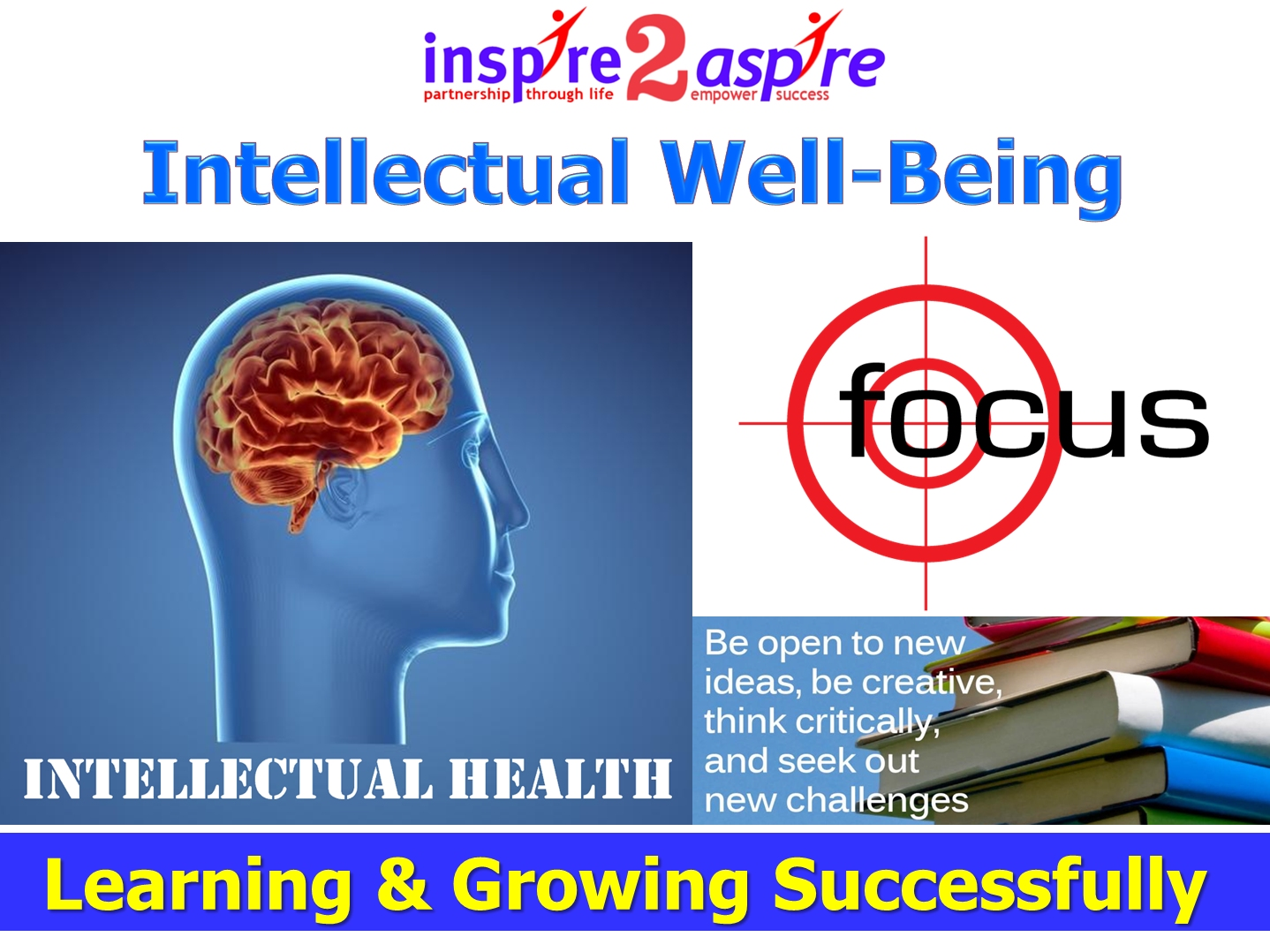 Intellectual Well-being