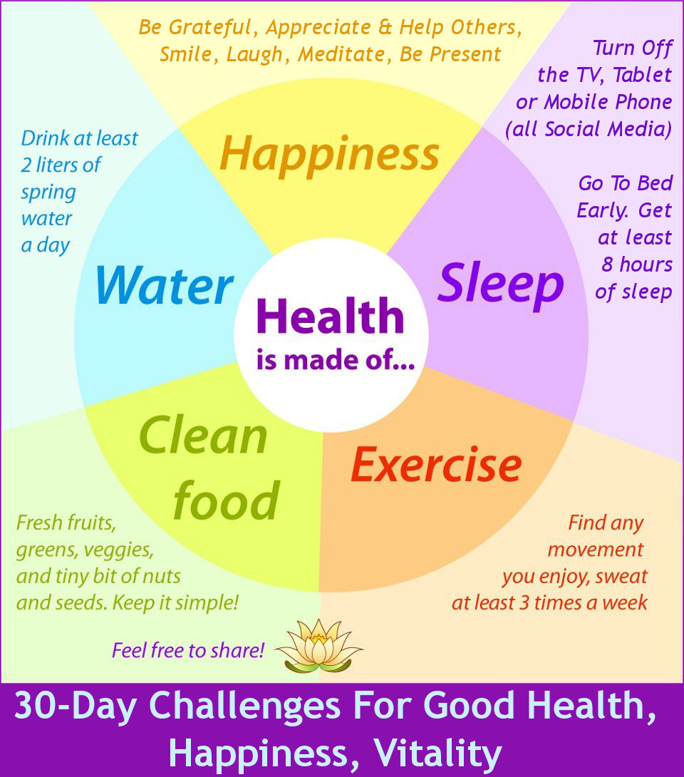 health, happiness, fitness, 30-day-challenge, positive focus