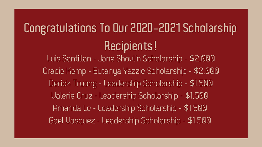 2020-2021 Scholarship Recipients Part 1.
