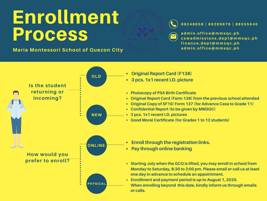 4 Enrollment Process.png