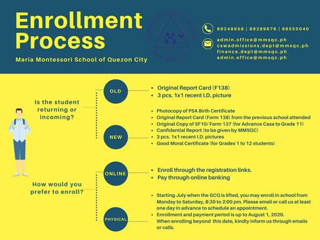 4 Enrollment Process.png