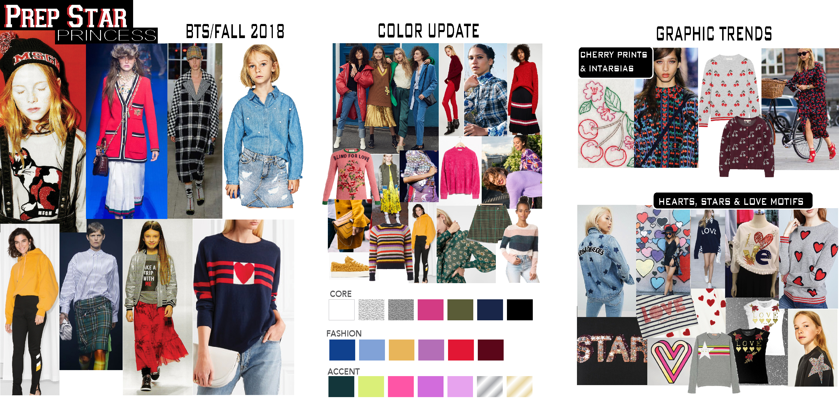 Fall 2018 Trend Re-cap