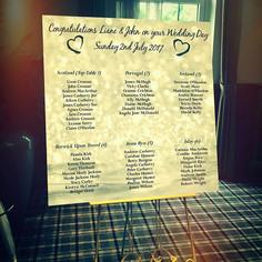 Wedding - Table Plan