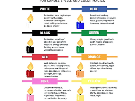 Candle Color Meanings