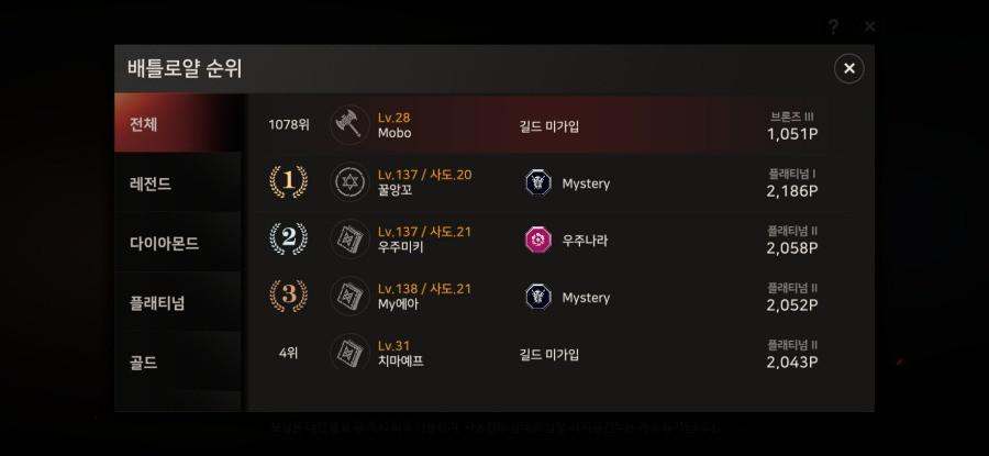 A3 Still Alive Battle Royale Ranking Board