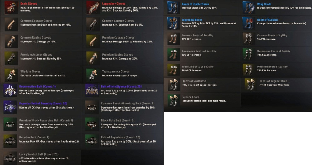 A3 Still Alive Battle Royale All Item List