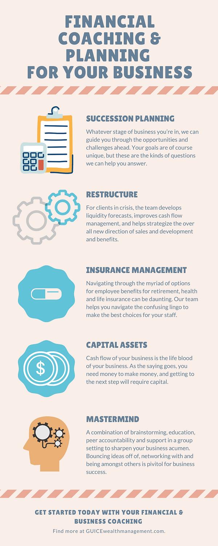 Business Planning & Financial Coaching (