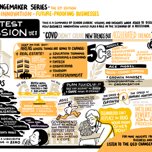 Business Innovation - Future-proofing Businesses – A QED Changemaker Series Session