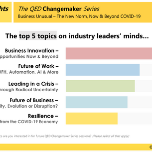 Business Unusual – The New Norm, Now & Beyond COVID-19 – A QED Changemaker Series Session
