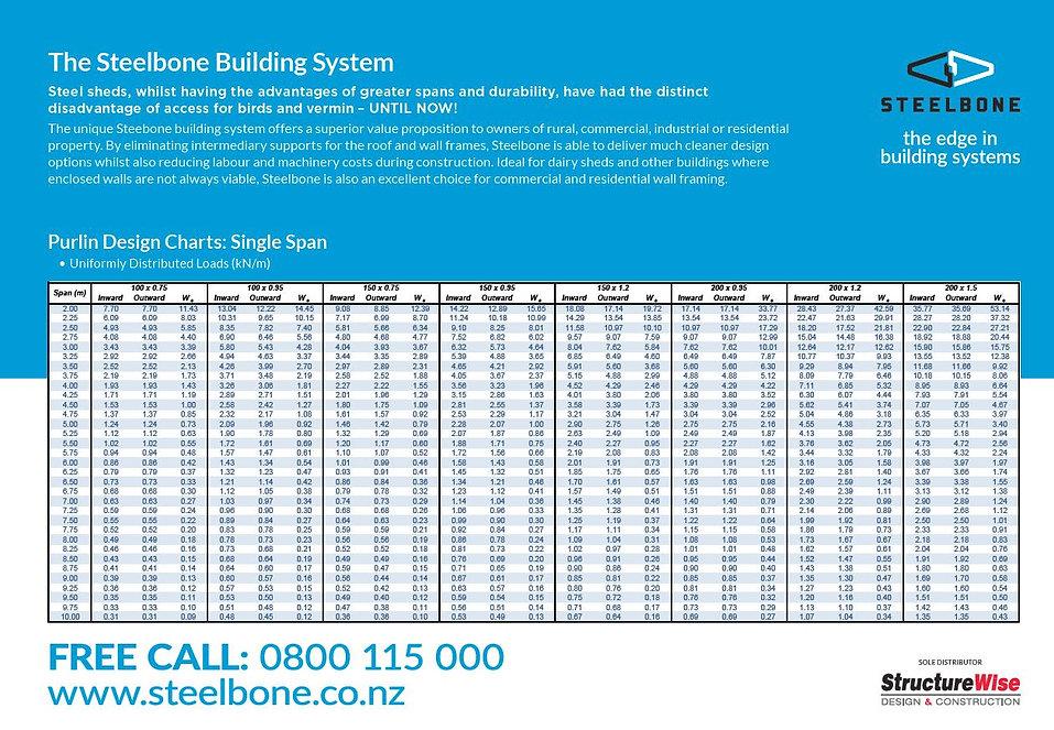Snipit Steelbone Brochure pg2.JPG