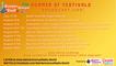 Summer of Festivals at RainierAvenueRadio.World