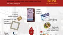 vielFACH-engagiert - Charity Produkte für ein soziales Projekt