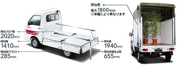 赤帽カワケン運送トラック詳細