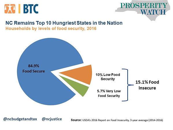 BTC-Prosperity-Watch-Hunger-2016-Issue-8