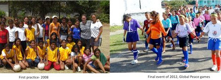 Program report: Five years of Futbol Sin Fronteras
