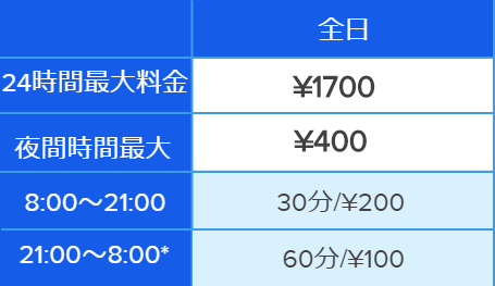 阿佐ヶ谷第2タイトルなし.png