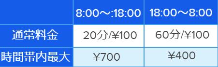 下井草.png