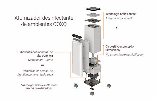 atomizador-desarmado-1024x656.png