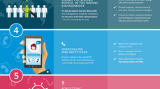 Las 7 claves del e-detailing