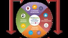 Pharmacy Solutions, la respuesta de Pharmexx Argentina para una ejecución eficaz y eficiente en la f