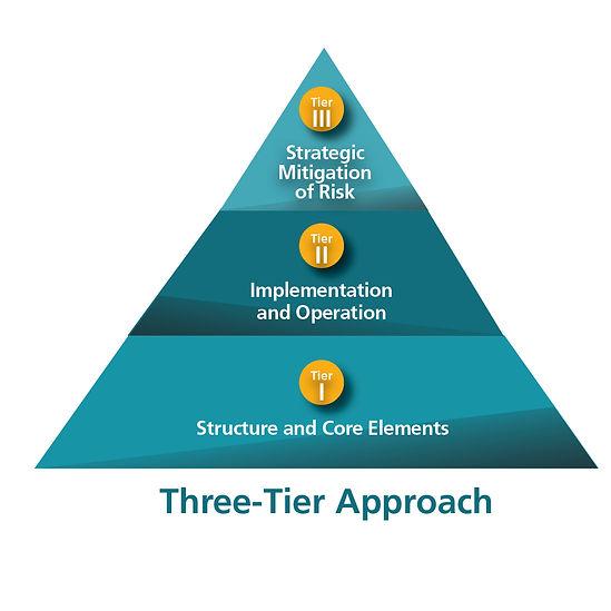 ARETE-Three-Tier-Approach .jpg