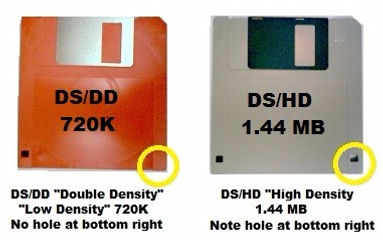 DS/HD and DS/DD floppy