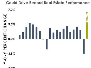 Will 2021 Bring a Major Real Estate Revival?