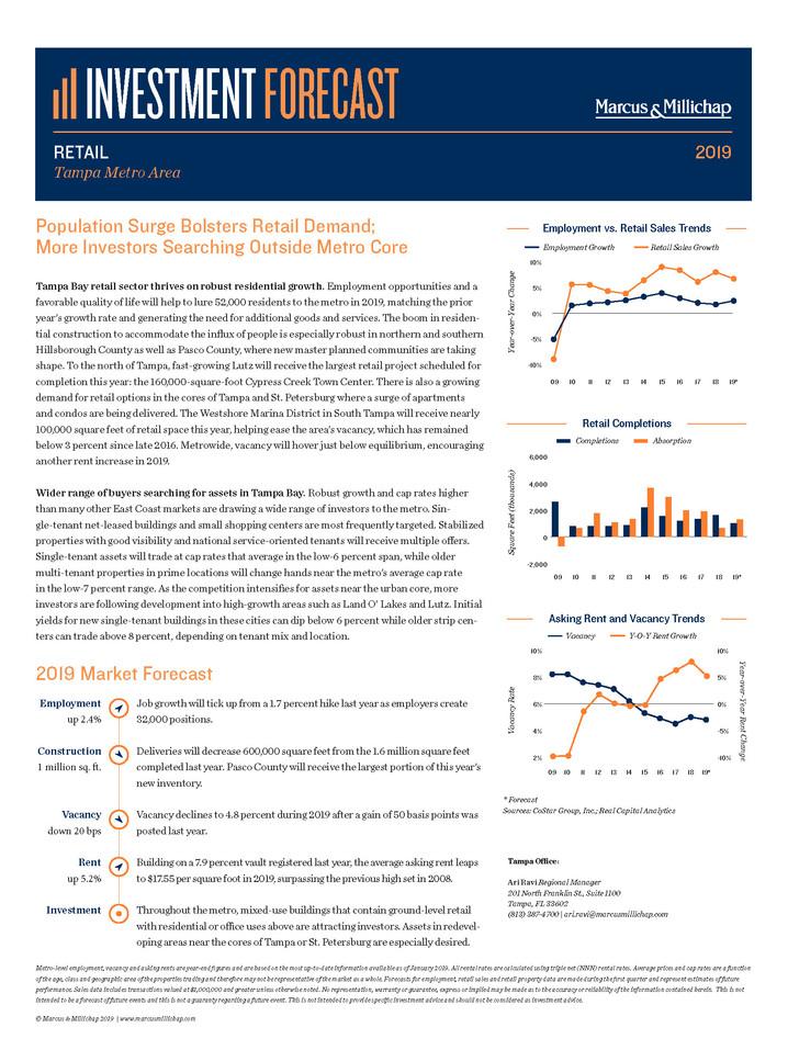 1Q19 Retail Investment Forecast | Tampa, FL