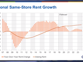 Retail Market Webinar: US Store Vacancies Fall to Lowest Point in More Than a Dozen Years