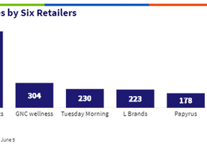 Retail's Future Looks Gloomier: 25,000 Closings Could Be Coming