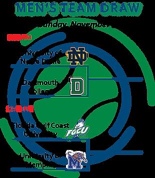 FGCU Men's Sunday Draw-No Points.png