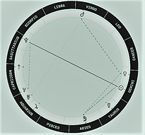 astrology charrrt (2).PNG