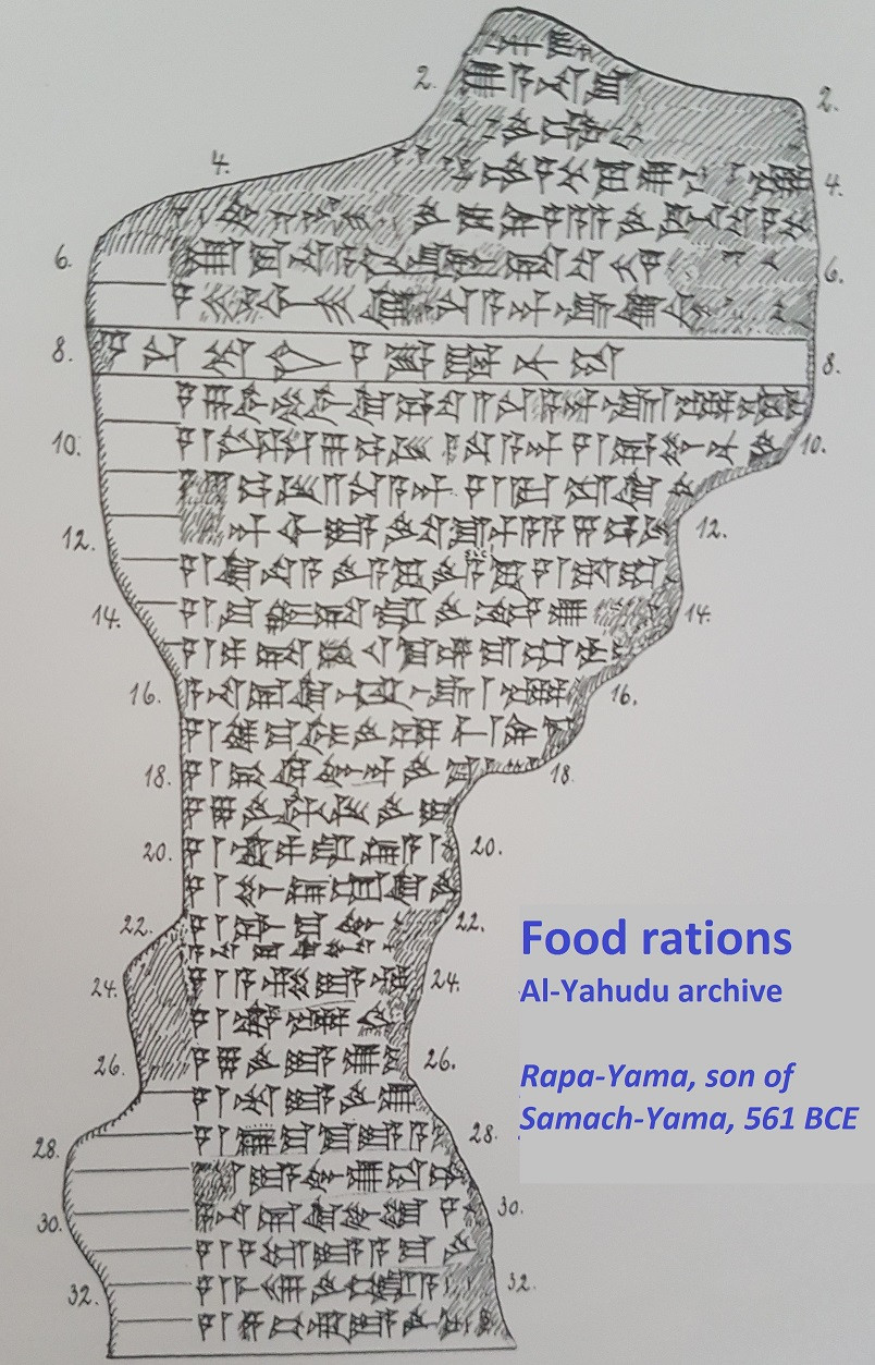 Food rations document from el-Yahudu, Babylonian exile