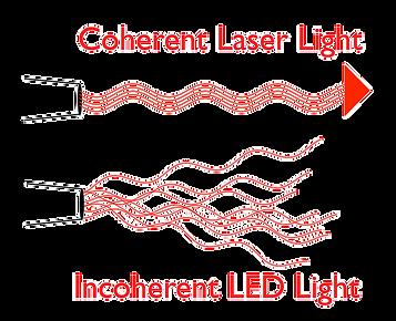 lasercaps.co.uk