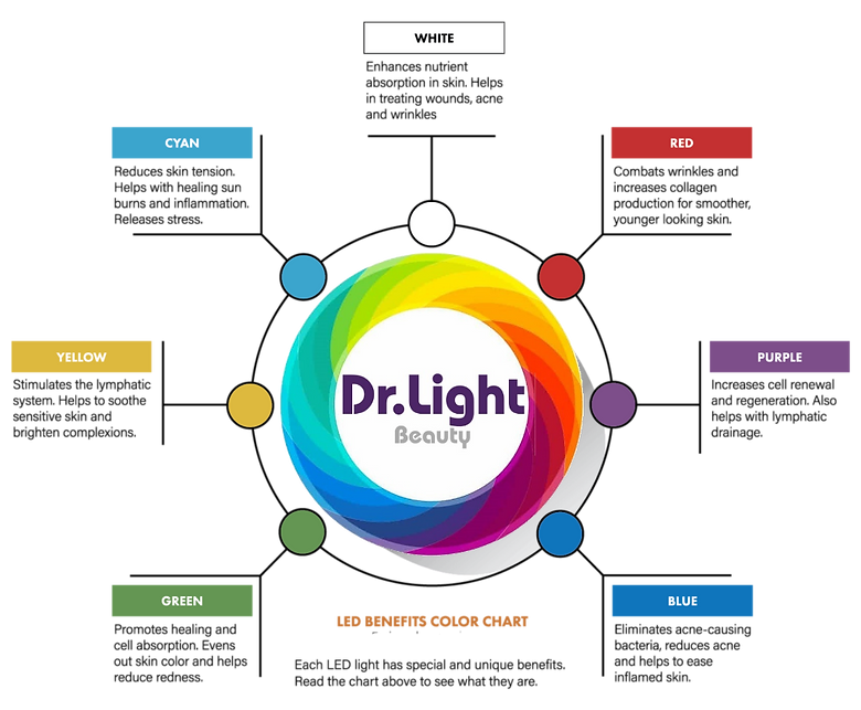 Dr.Light colour chart.png