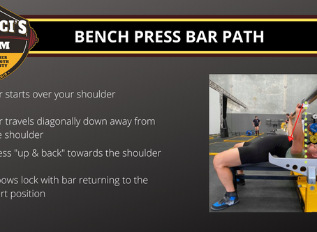 Bench Press Bar Path